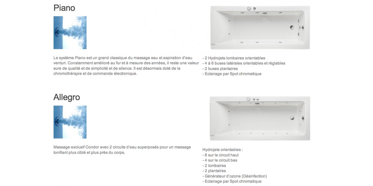 baignoire d 39 angle haut de gamme baln o gain de place bali. Black Bedroom Furniture Sets. Home Design Ideas